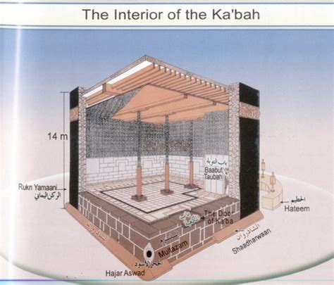 l int 233 rieur de la kaaba en images