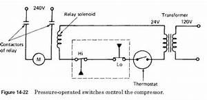 Hvac Pressure Control Switches