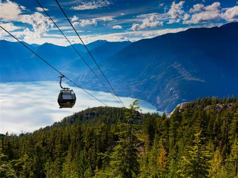 Top Spots For Nature Lovers British Columbia