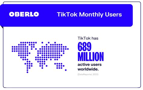 10 TikTok Statistics You Need to Know in 2021 [March data]