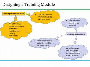 Customer service training modules communication in the for Training module template