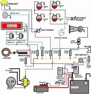 Basic Wiring Diagram For Bikes  Trikes