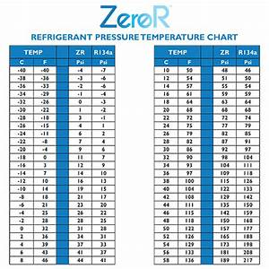 Ac Charging Chart 134a Shop Page 2 Of 8 Diy Parts