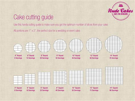 handy wedding cake cutting guide nude cakes