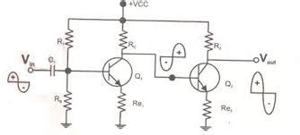 Applications Direct Coupled Amplifier Semiconductor
