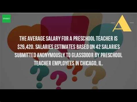 how much does a preschool make a year in illinois 353 | hqdefault