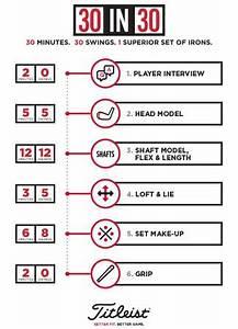 Titleist Driver Chart Titleist Golf Clubs Fitting Resources Titleist