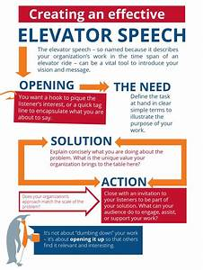 3 Minute Sales Pitch Examples 3 Minute Elevator Speech Example