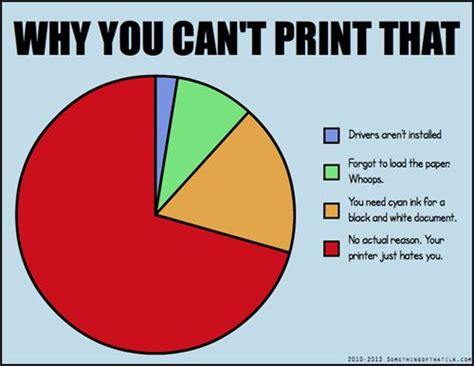 Printer Meme - 29 best images about printing memes on pinterest funny radiohead and lessons learned