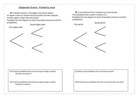 Probability Tree Diagram Worksheet Worksheets Tutsstar Thousands Of Printable Activities