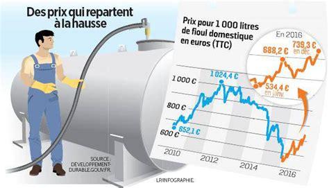 Prix Litre Fuel Domestique Carrefour