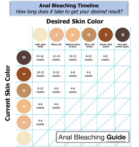 Anal Bleaching Guide 2017 How To Get A Bleached Anus