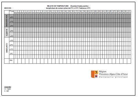 fiche temperature chambre froide plan de maitrise sanitaire pdf