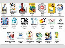 Historia eliminatorias Conmebol Mundial de futbol