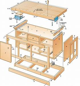 How To Make A Cabinet Face Frame