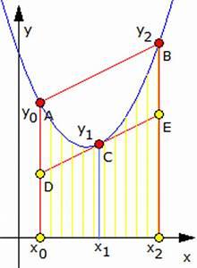 Fläche Unter Parabel Berechnen : keplersche fassregel mathematik alpha ~ Themetempest.com Abrechnung
