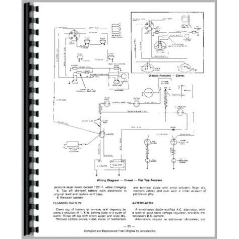 Mf 282 Wiring Diagram by Mf 383 Wiring Diagram Schematic Symbols Diagram