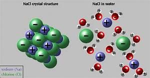 Why Does Salt Melt Ice? - ScienceABC
