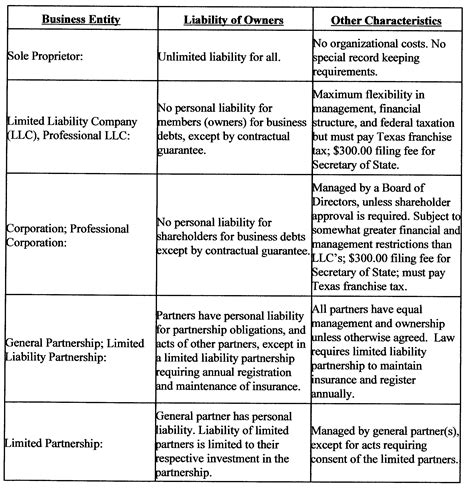 How Are Scannable Resumes Different From Other Kinds best of how are scannable resum 233 s different from other kinds resume templates