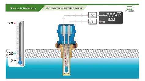 HOW IT WORKS - Temperature Sensor 4051 - YouTube