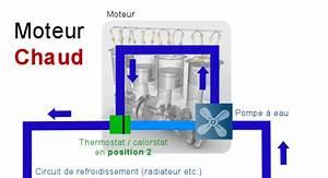 Radiateur Ne Chauffe Pas Tuyau Froid : radiateur a eau qui ne chauffe pas ~ Gottalentnigeria.com Avis de Voitures