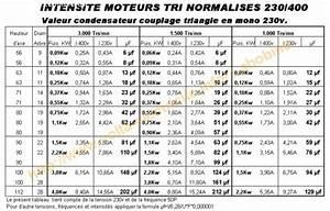 Calcul Puissance Moteur : faire du triphas avec du monophas de l 39 aide stp boubka ~ Medecine-chirurgie-esthetiques.com Avis de Voitures