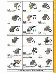 Crusader Engine Parts 454xl 1996  U2022 Downloaddescargar Com