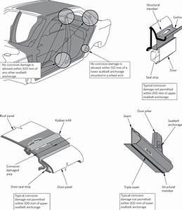 Seat Belt Retractor Mechanism Diagram