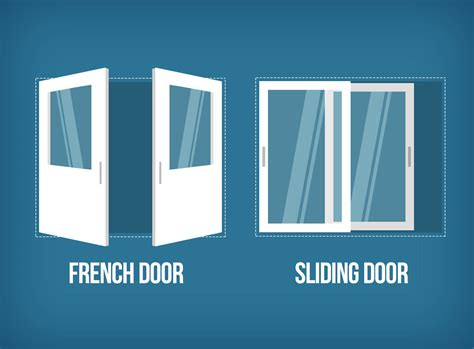 sliding vs french patio doors what to choose � interior