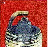 Bougie 2cv : storingen bougiekleur ~ Gottalentnigeria.com Avis de Voitures