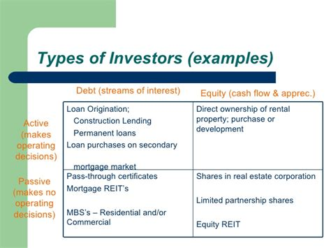 Lecture One: Real Estate Investment Decisions (MS PowerPoint)