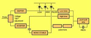 Logic Probe Mkiib