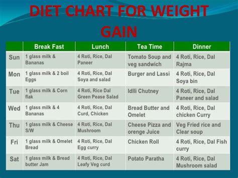 diet plan for weight gain female deviantart