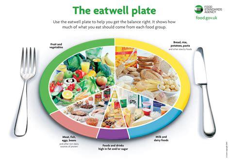 plan cuisine career call plan a nutritious diet