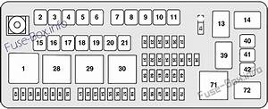 Diagram  2007 Dodge Charger Fuse Panel Diagram Full