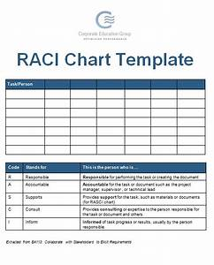 lovely raci chart template excel gallery wordpress With raci analysis template