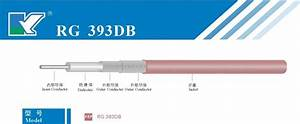 China Coaxial Cable  Rg393