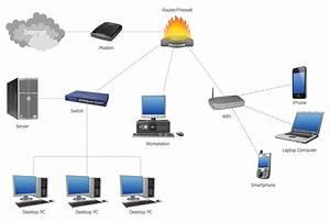 Computer Network System Design Diagram