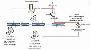 Gas Furnace Wiring Diagram Electricity For Hvac