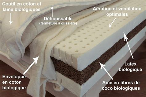 matelas cocolatex bio matelas latex vegetale bio