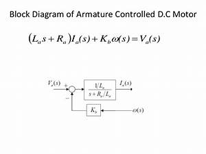 Lecture 8-9 block-diagram_representation_of_control_systems