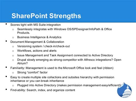 sharepoint  drupal    coexist