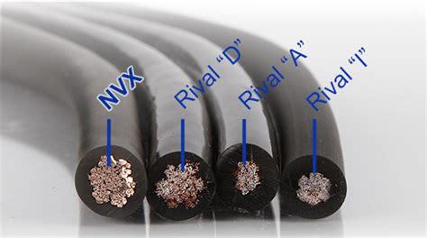 Nvx Xapk Copper Gauge Single Car Amplifier