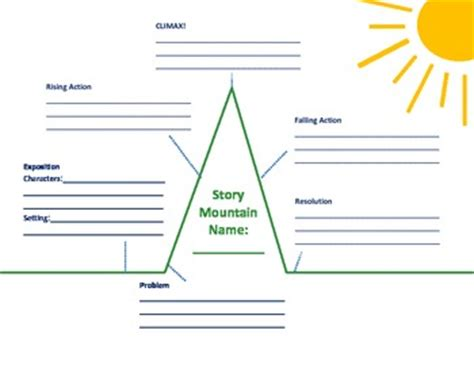 Story Mountain Writing Graphic Organizer By Math Factory  Tpt. Financial Statement Template Xls. Open Office Receipt Templates. Resume For No Job Experience Sample Template. Proposal Worksheet Template. Resume Writing Services Raleigh Nc Template. Proof Of Employment Template. Thesis Front Page Design Template. My School Essay For Kids Template