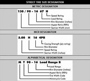 Tire Sizing Diagram