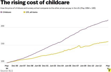 29 charts that explain americans financial lives vox 460 | Screen Shot 2014 06 19 at 4.23.30 PM