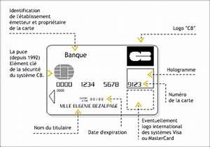 Faux Code Carte Bancaire : euroline signes de s curit s des cartes bancaires ~ Medecine-chirurgie-esthetiques.com Avis de Voitures