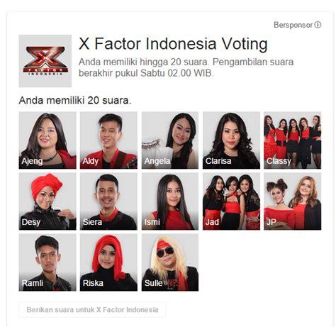 voting  factor indonesia
