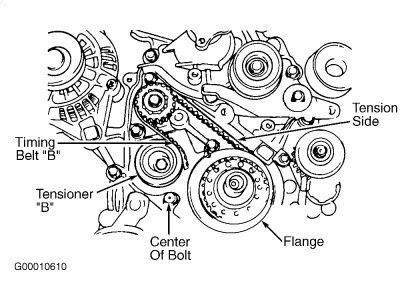 Hyundai Tucson Serpentine Belt Diagram