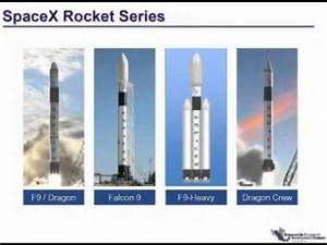 SpaceX overview presentation - YouTube
